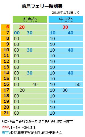 ferry_timetable_2